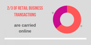 small business online transactions